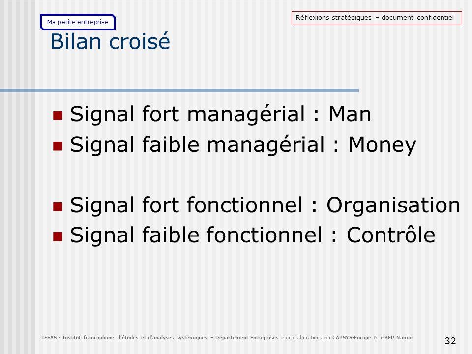 Signal fort managérial : Man Signal faible managérial : Money
