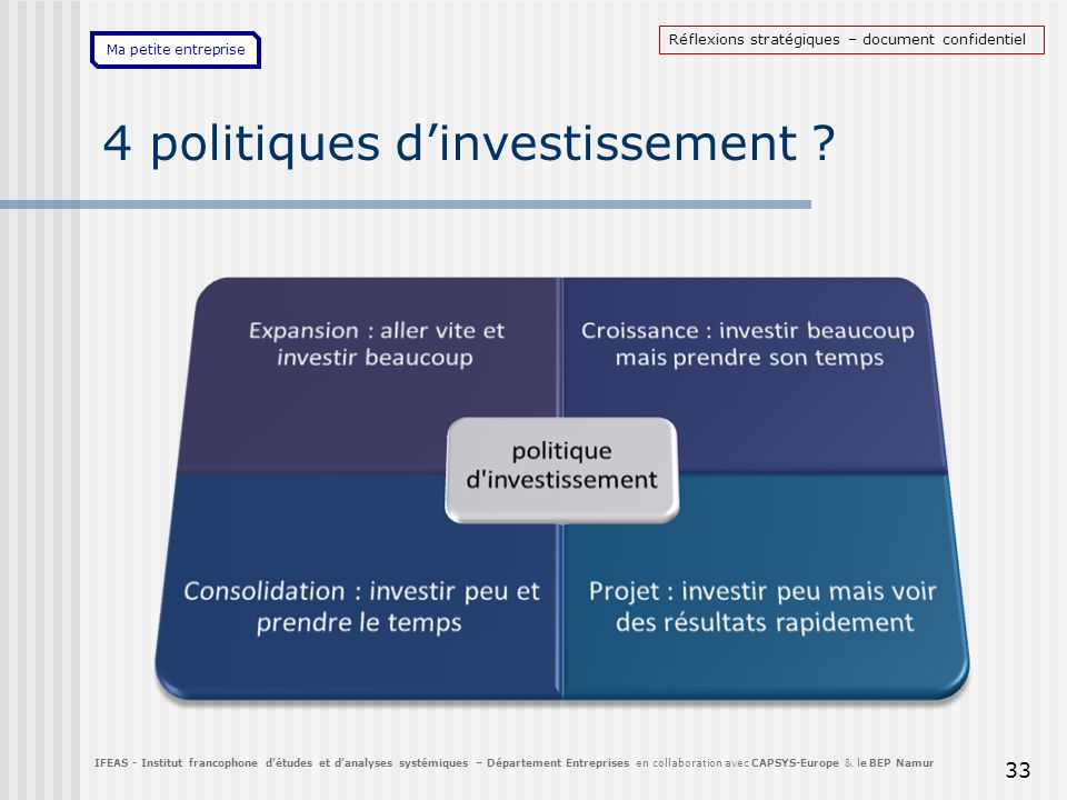 4 politiques d'investissement