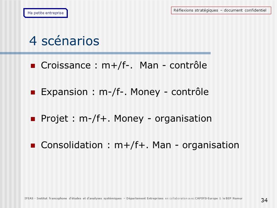4 scénarios Croissance : m+/f-. Man - contrôle