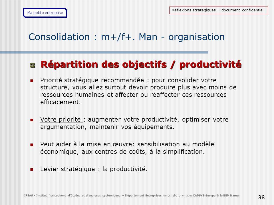 Consolidation : m+/f+. Man - organisation
