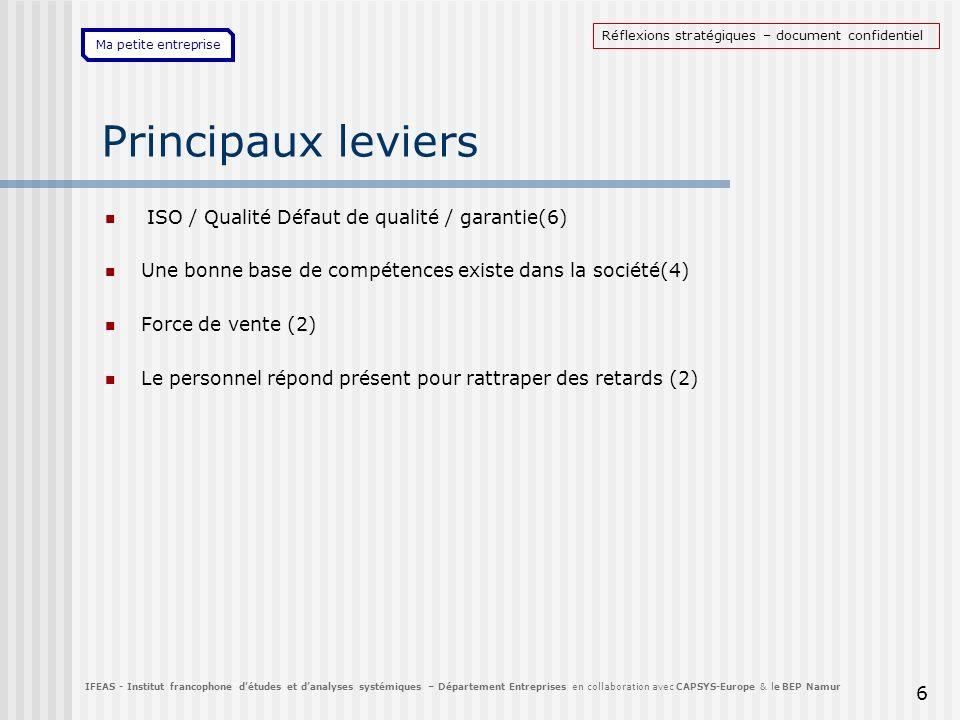 Principaux leviers ISO / Qualité Défaut de qualité / garantie(6)