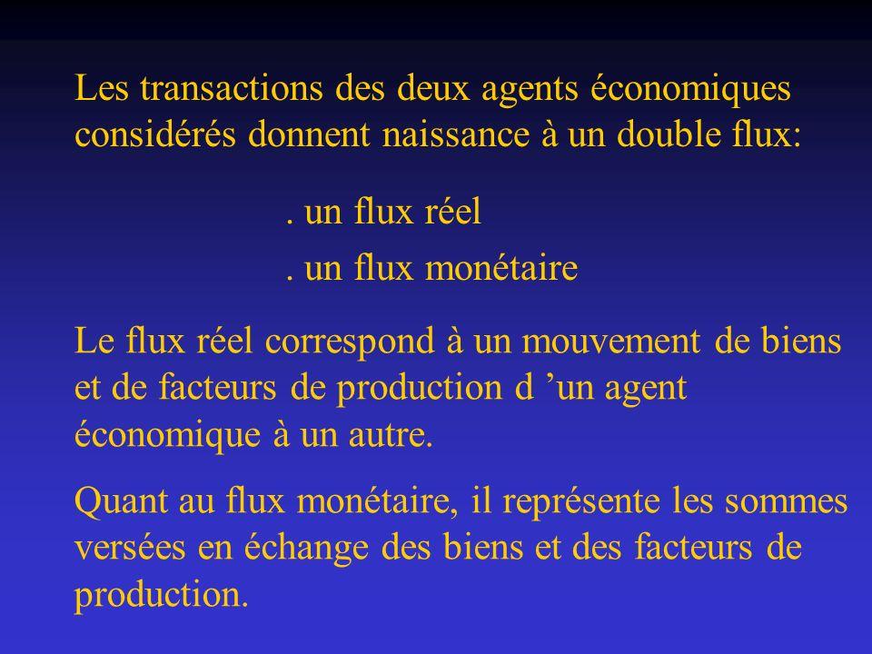 Les transactions des deux agents économiques considérés donnent naissance à un double flux: