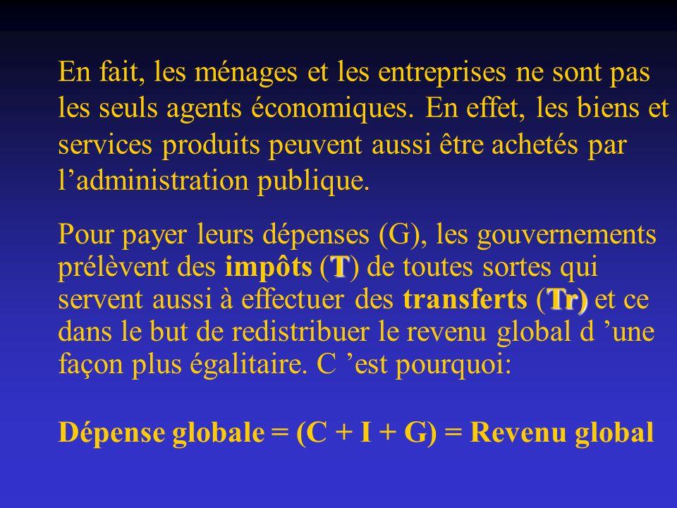 En fait, les ménages et les entreprises ne sont pas les seuls agents économiques. En effet, les biens et services produits peuvent aussi être achetés par l'administration publique.