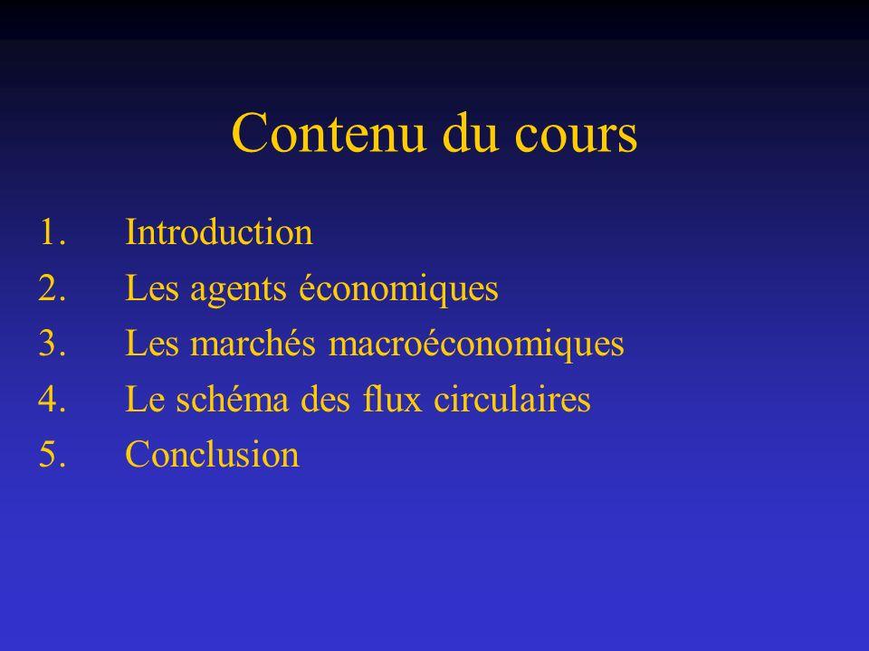 Contenu du cours 1. Introduction 2. Les agents économiques