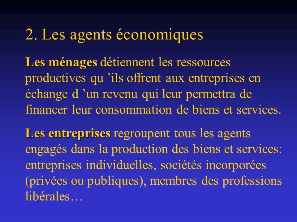 2. Les agents économiques