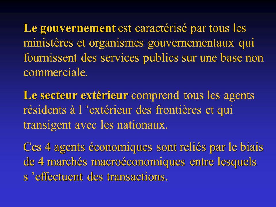 Le gouvernement est caractérisé par tous les ministères et organismes gouvernementaux qui fournissent des services publics sur une base non commerciale.
