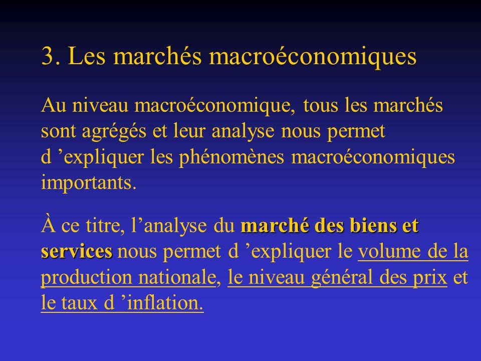 3. Les marchés macroéconomiques