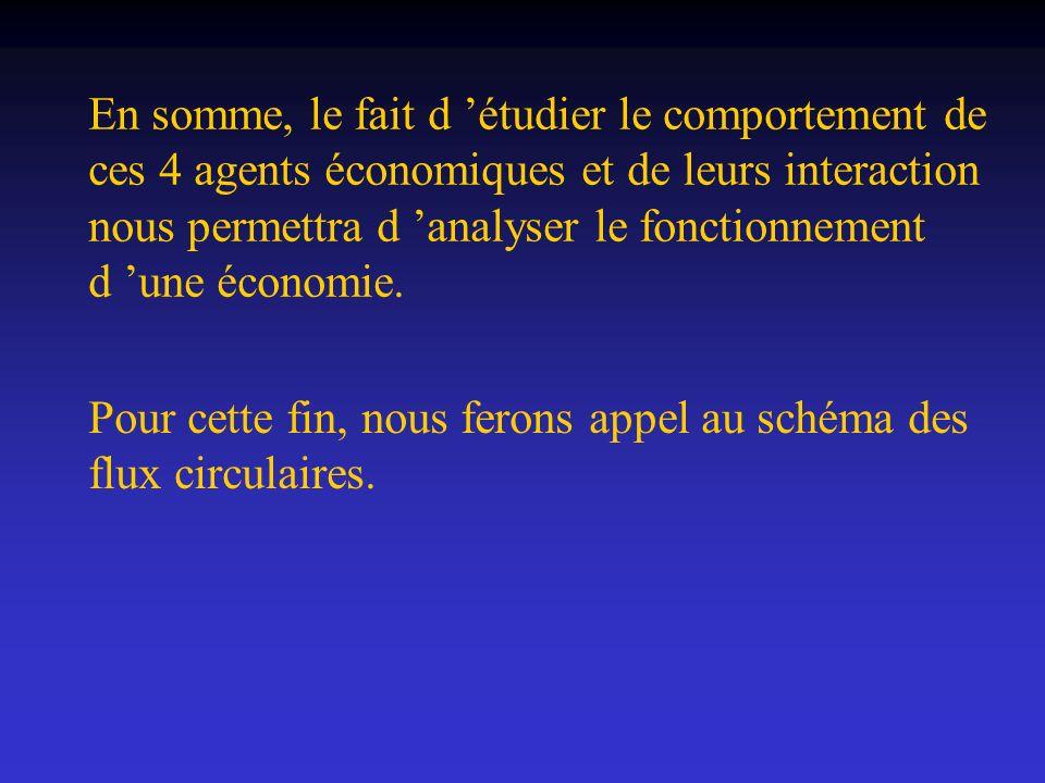 En somme, le fait d 'étudier le comportement de ces 4 agents économiques et de leurs interaction nous permettra d 'analyser le fonctionnement d 'une économie.
