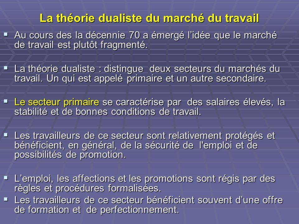 La théorie dualiste du marché du travail