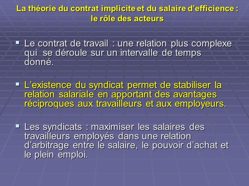 La théorie du contrat implicite et du salaire d'efficience : le rôle des acteurs