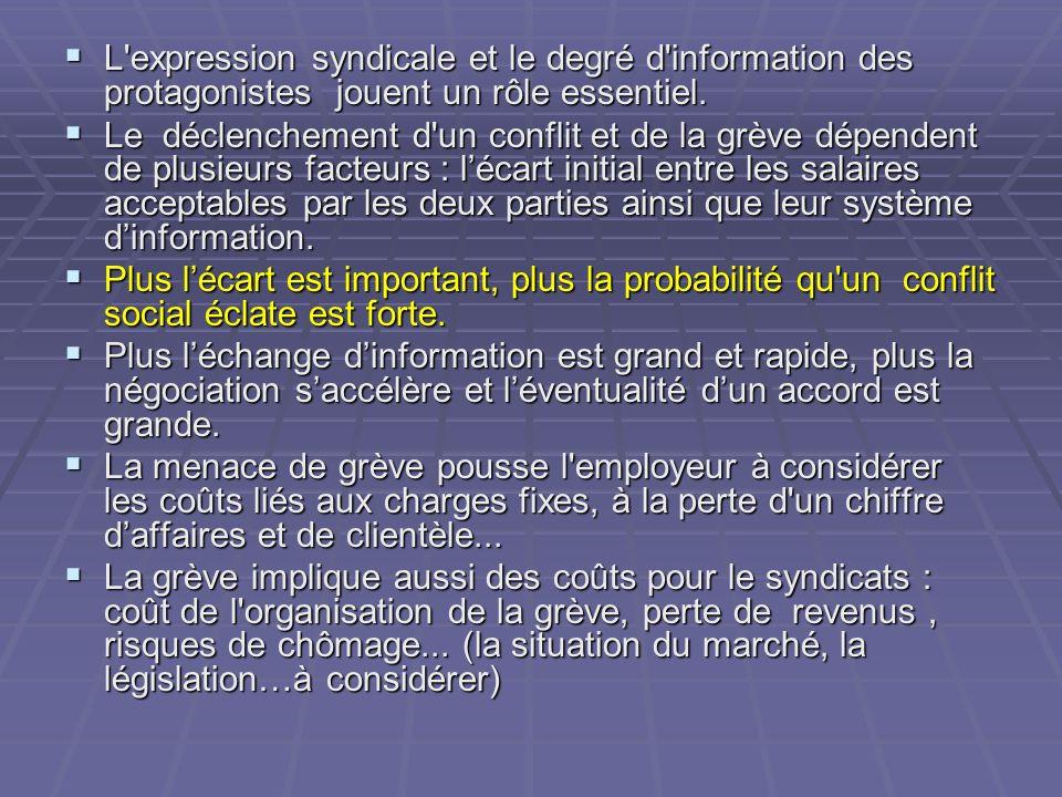 L expression syndicale et le degré d information des protagonistes jouent un rôle essentiel.