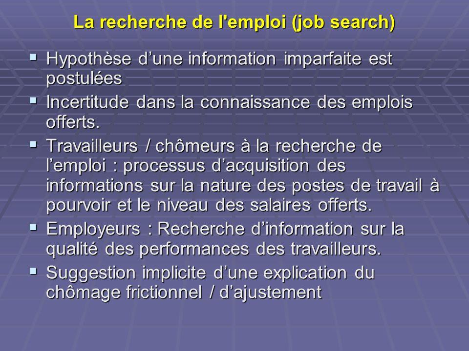 La recherche de l emploi (job search)