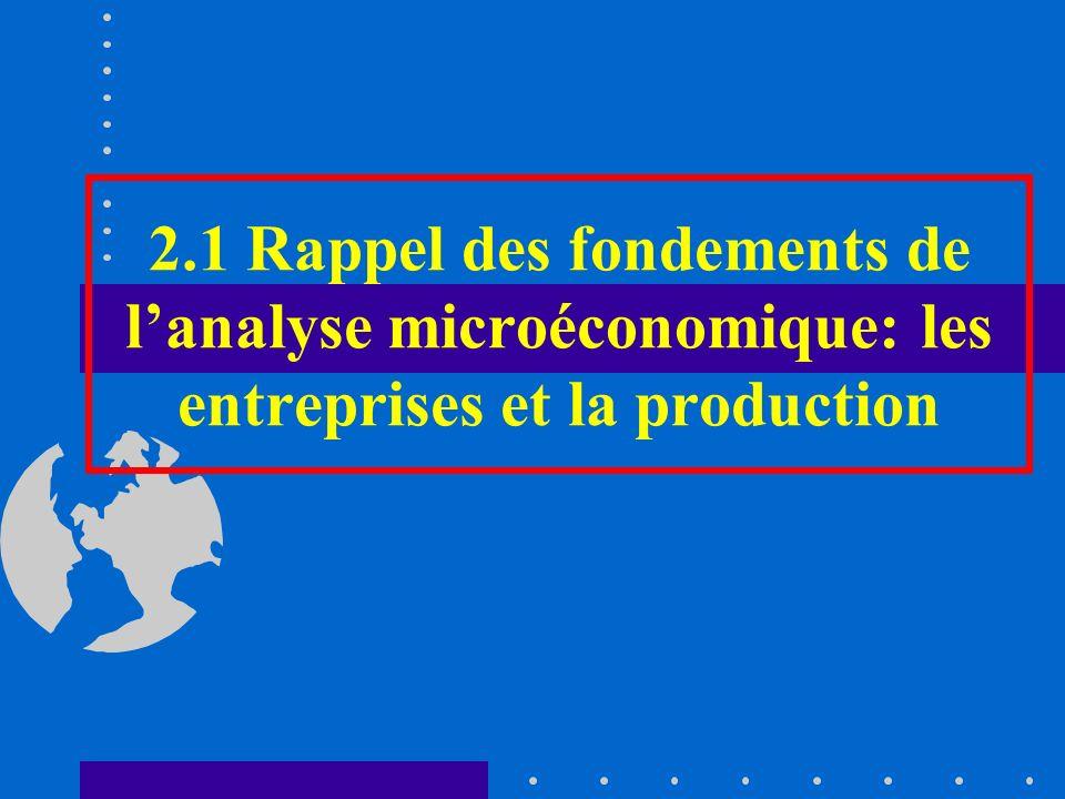 2.1 Rappel des fondements de l'analyse microéconomique: les entreprises et la production