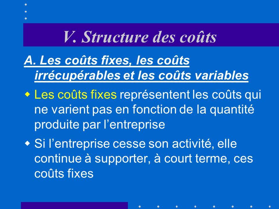 V. Structure des coûts A. Les coûts fixes, les coûts irrécupérables et les coûts variables.