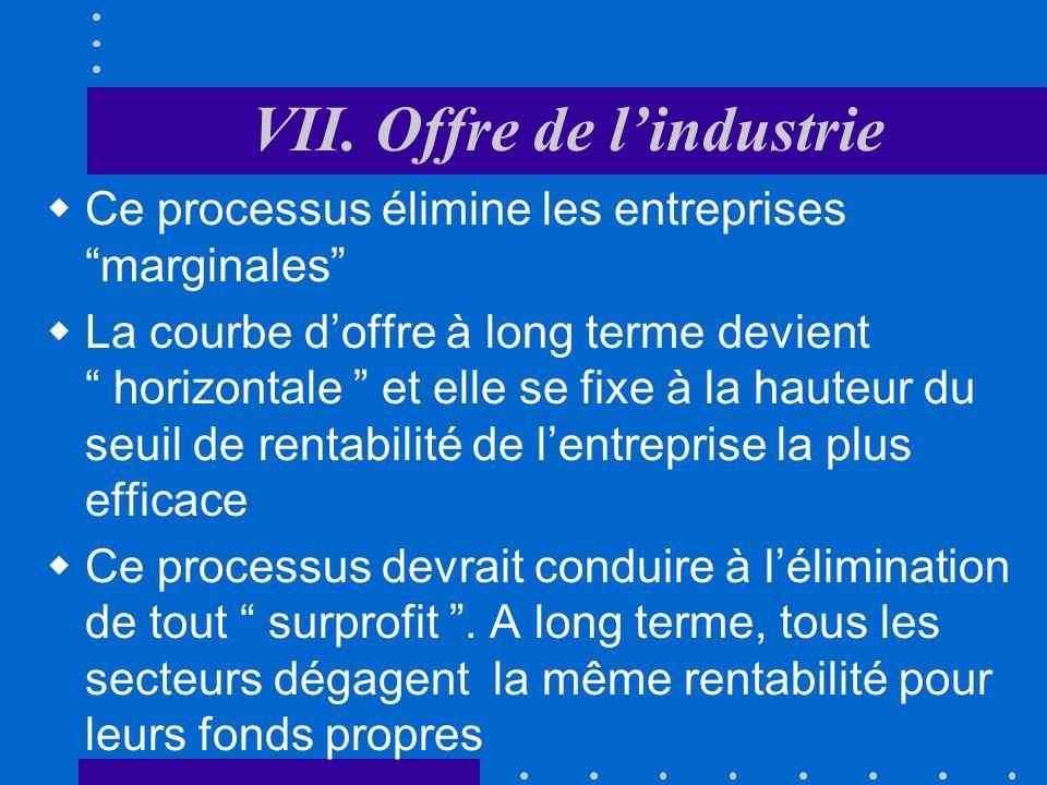 VII. Offre de l'industrie