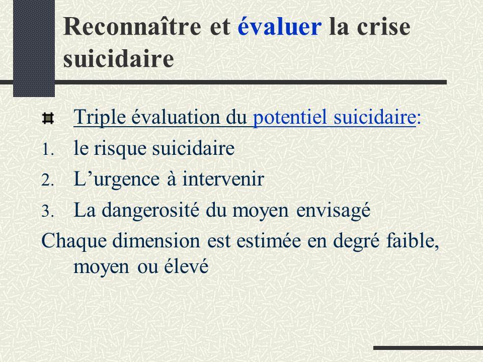 Reconnaître et évaluer la crise suicidaire