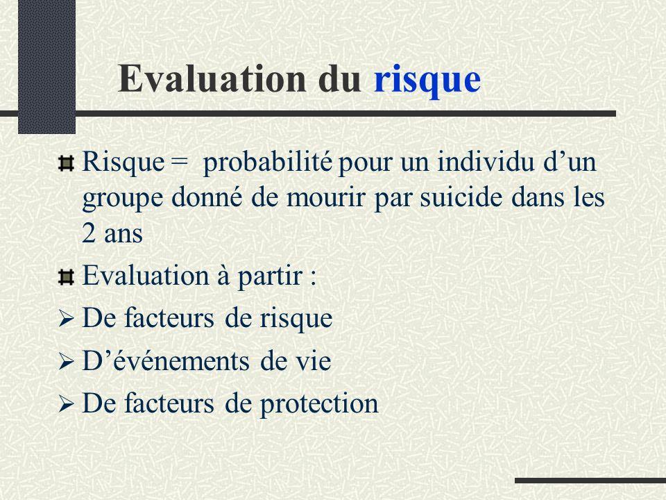 Evaluation du risque Risque = probabilité pour un individu d'un groupe donné de mourir par suicide dans les 2 ans.