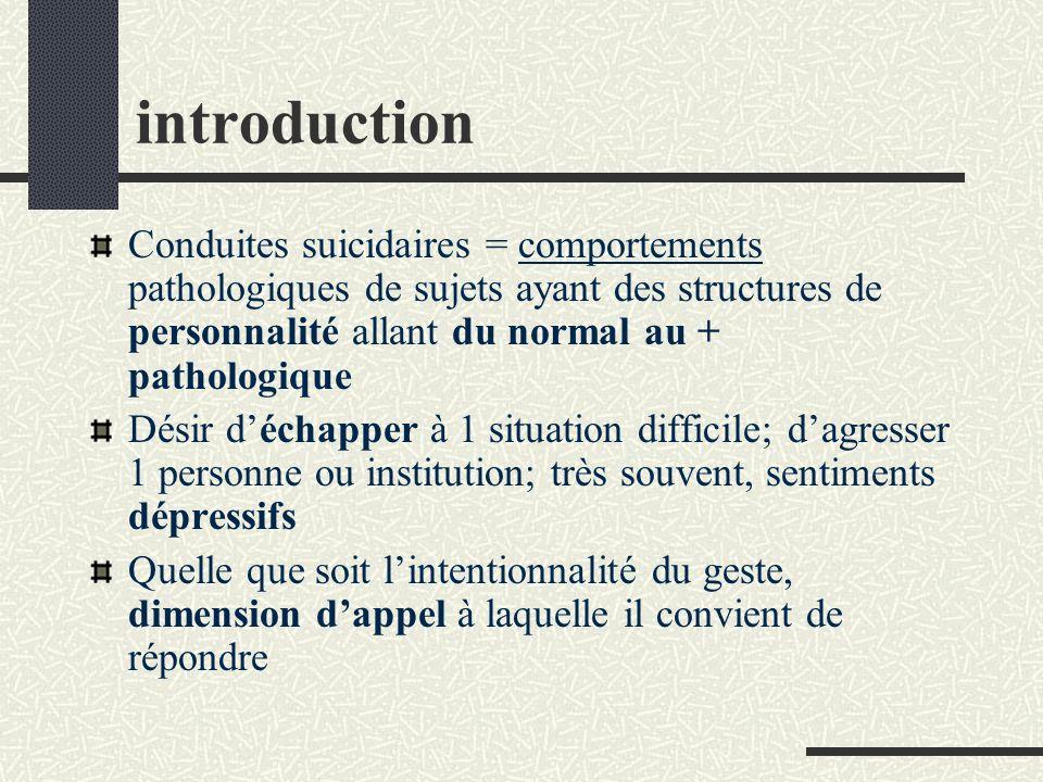 introduction Conduites suicidaires = comportements pathologiques de sujets ayant des structures de personnalité allant du normal au + pathologique.