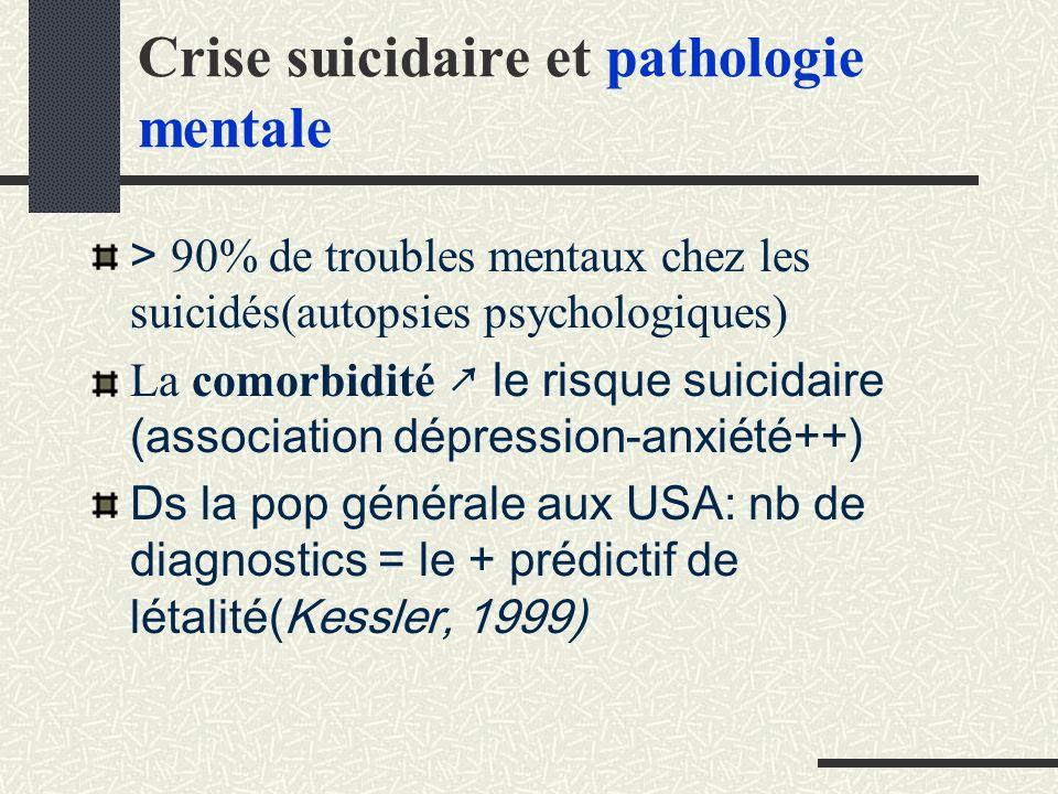 Crise suicidaire et pathologie mentale