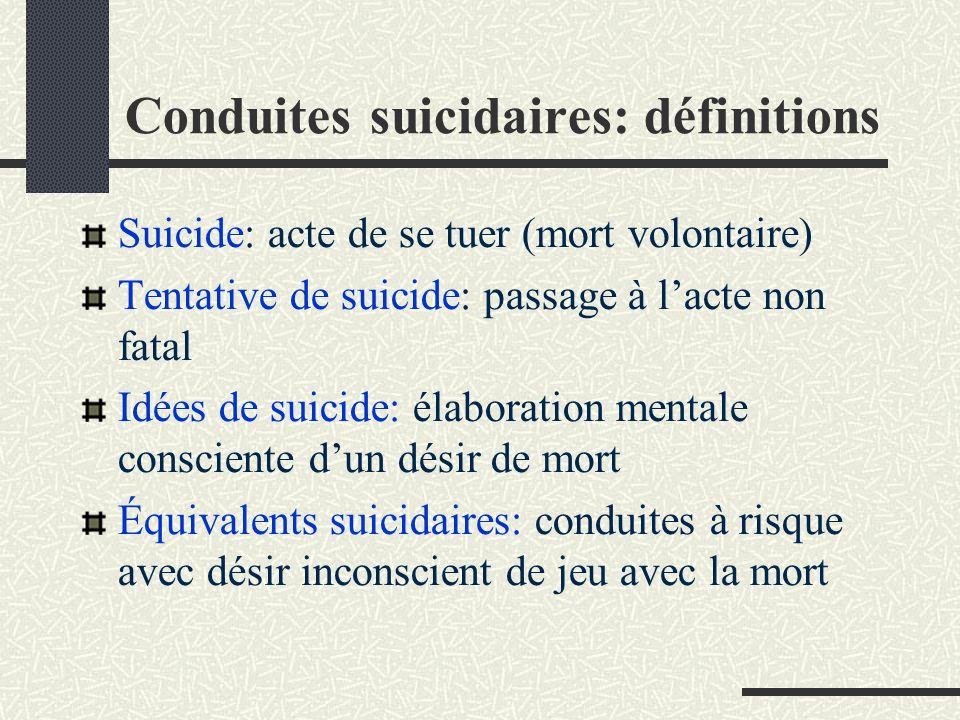 Conduites suicidaires: définitions