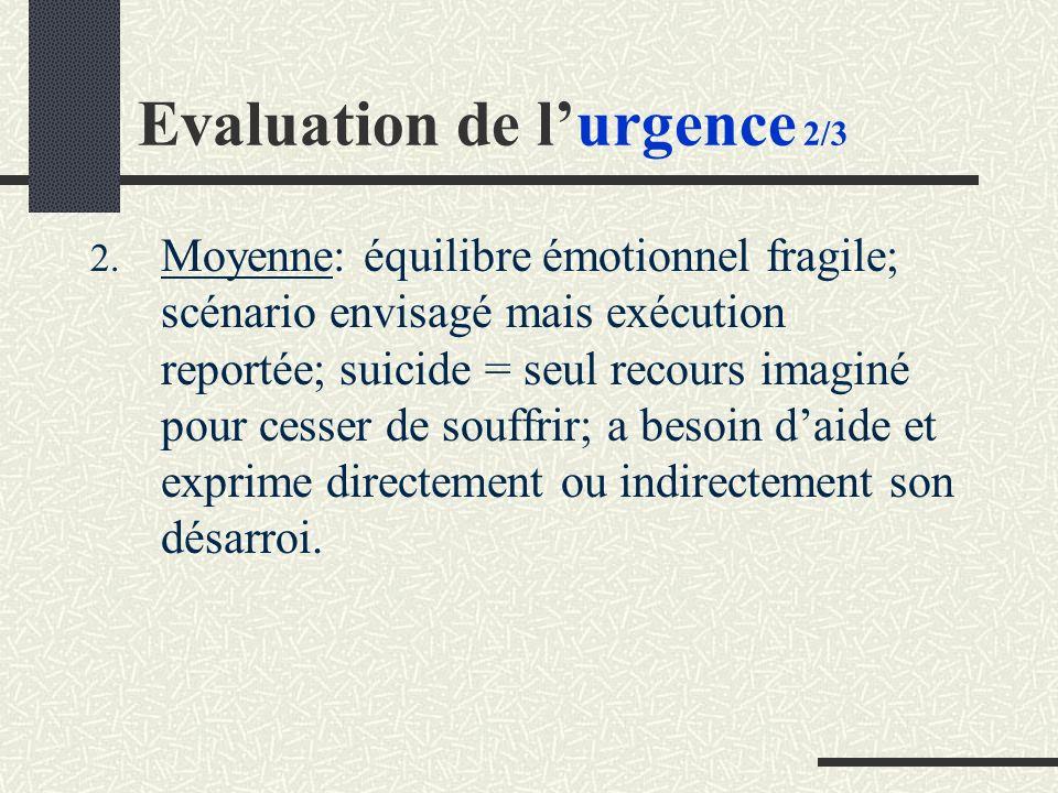 Evaluation de l'urgence 2/3