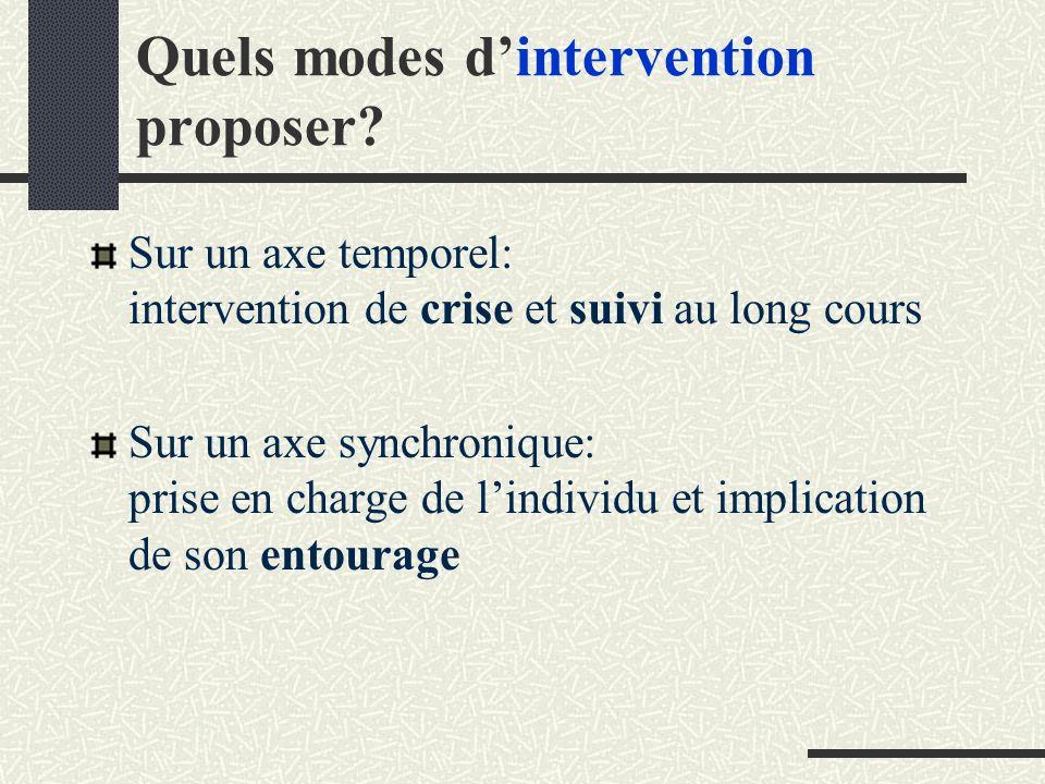 Quels modes d'intervention proposer