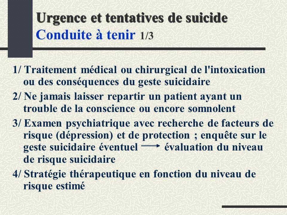 Urgence et tentatives de suicide Conduite à tenir 1/3