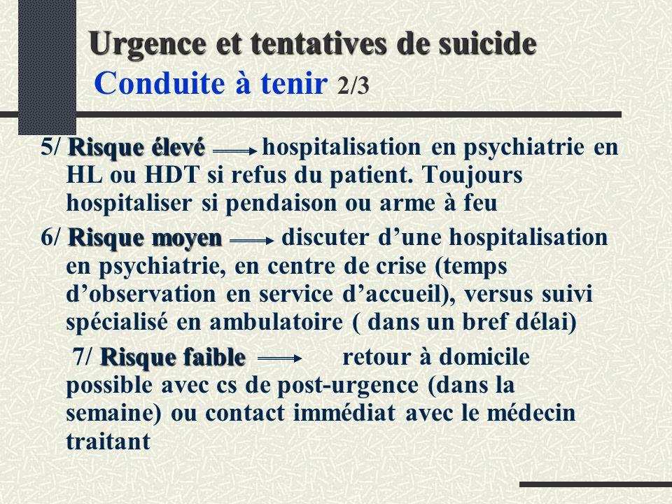 Urgence et tentatives de suicide Conduite à tenir 2/3