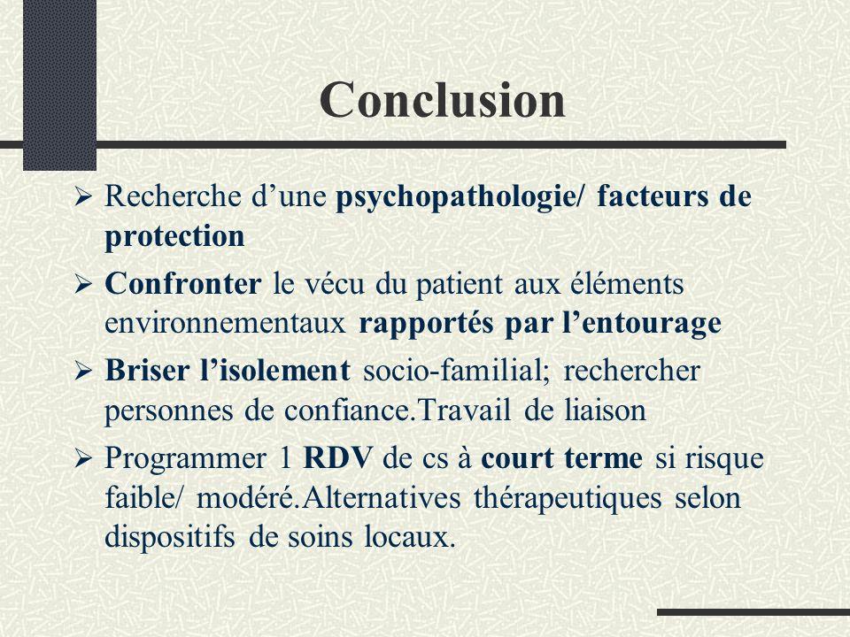 Conclusion Recherche d'une psychopathologie/ facteurs de protection