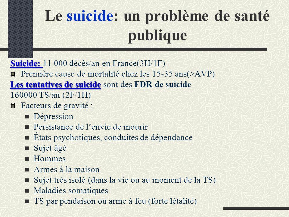 Le suicide: un problème de santé publique