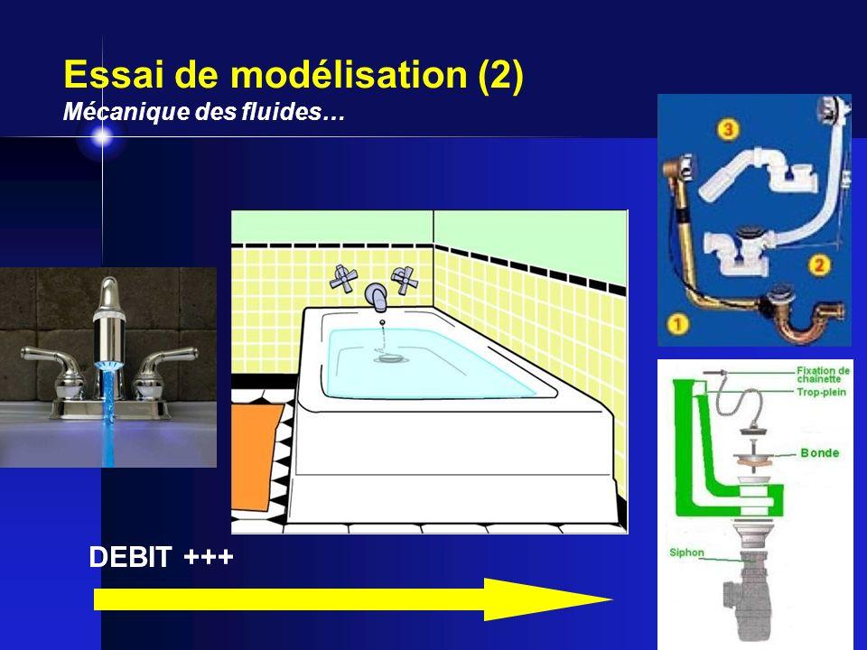 Essai de modélisation (2)
