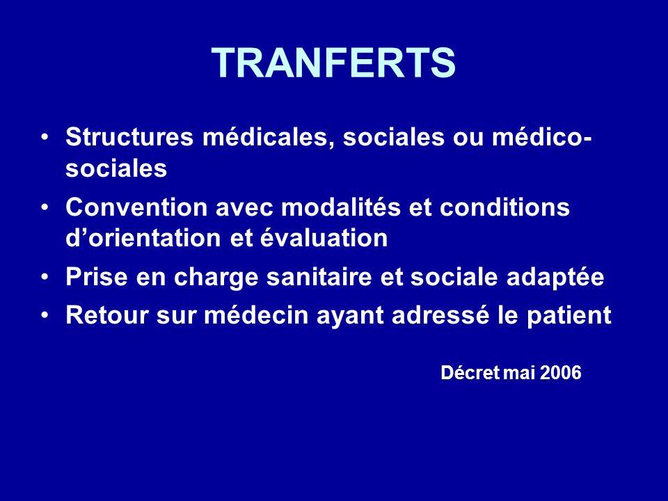 TRANFERTS Structures médicales, sociales ou médico- sociales