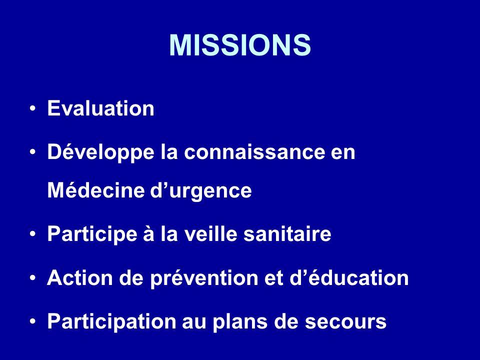 MISSIONS Evaluation Développe la connaissance en Médecine d'urgence