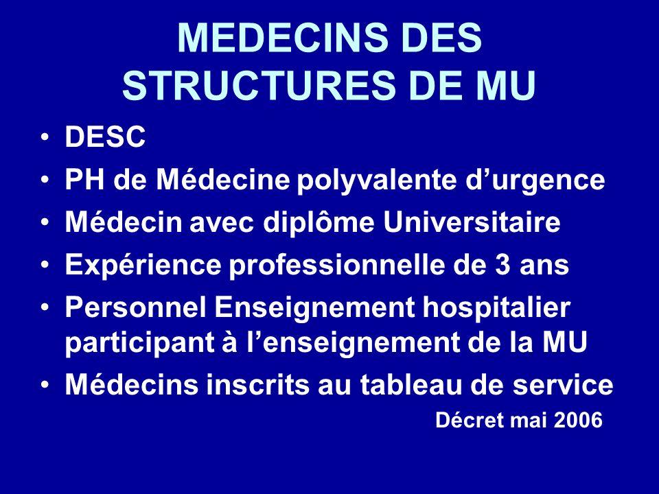 MEDECINS DES STRUCTURES DE MU