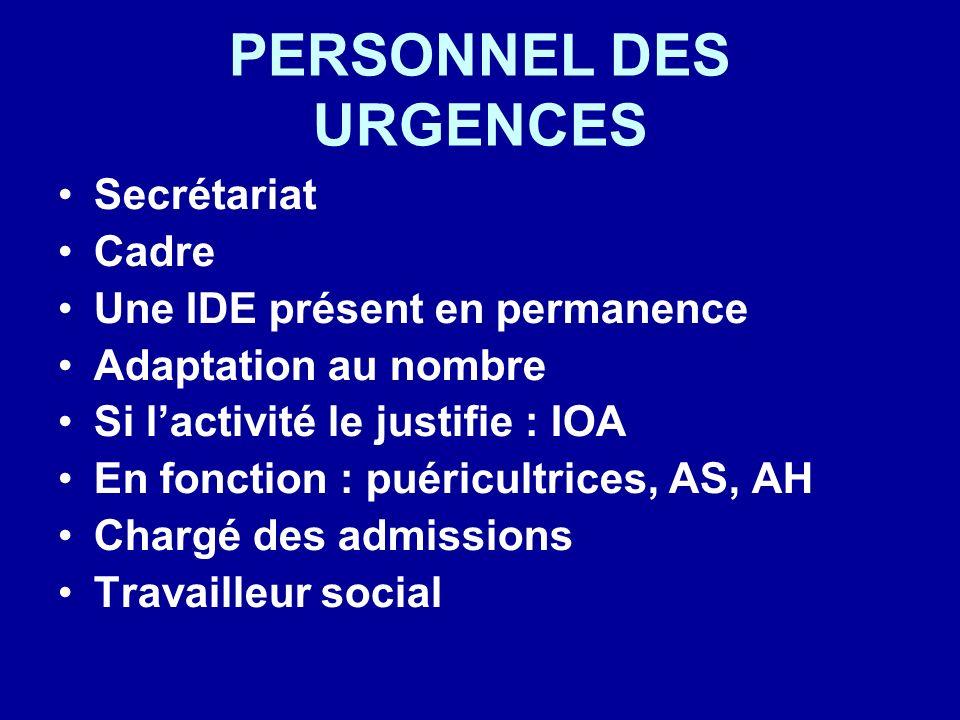 PERSONNEL DES URGENCES
