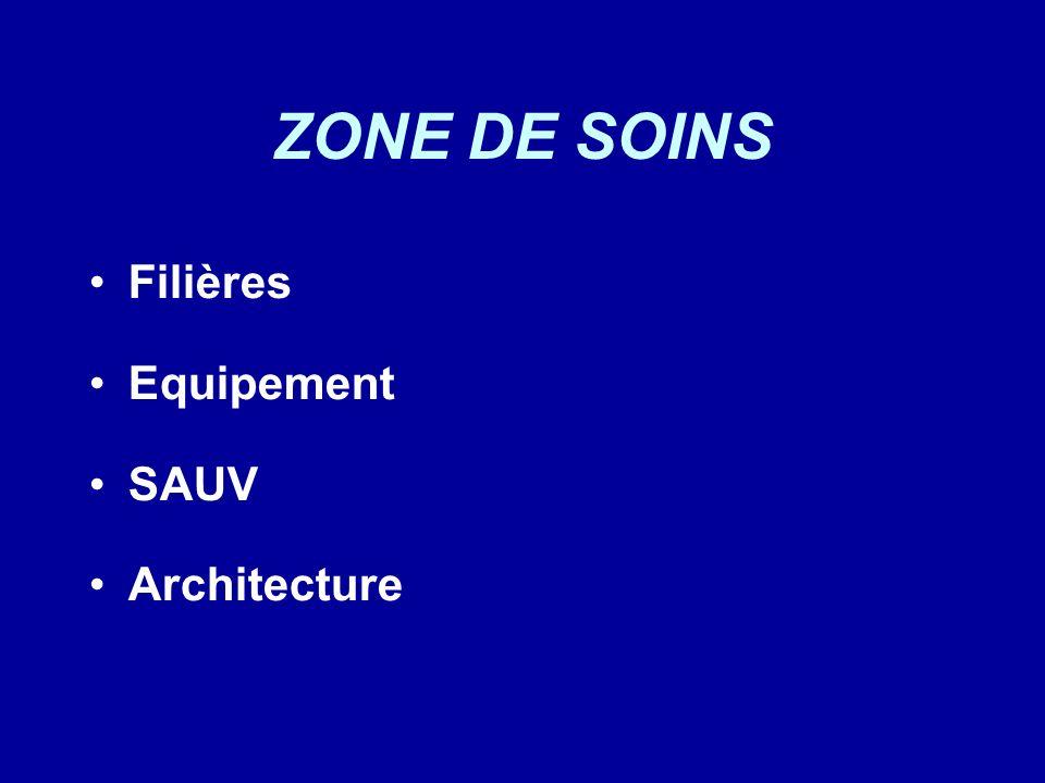 ZONE DE SOINS Filières Equipement SAUV Architecture