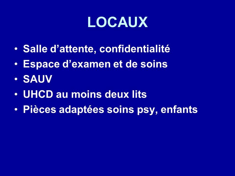 LOCAUX Salle d'attente, confidentialité Espace d'examen et de soins