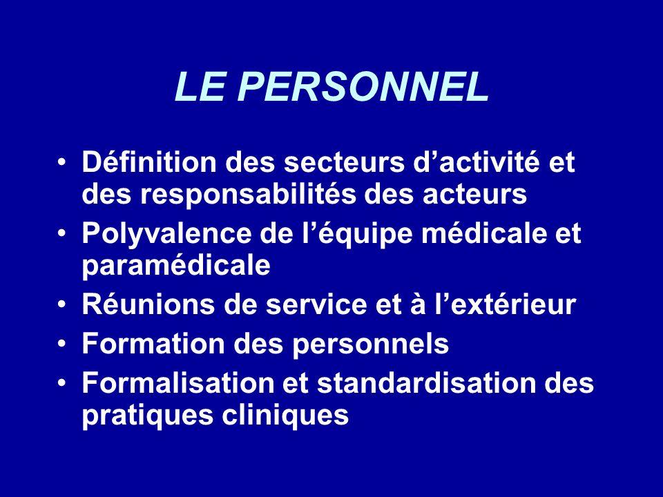 LE PERSONNEL Définition des secteurs d'activité et des responsabilités des acteurs. Polyvalence de l'équipe médicale et paramédicale.
