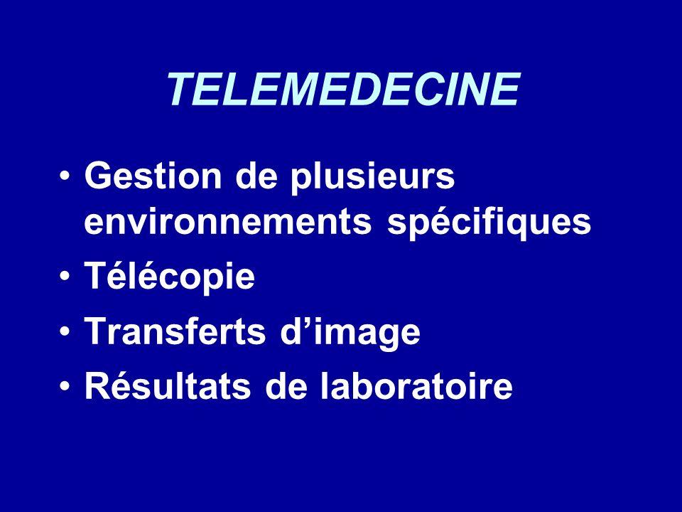 TELEMEDECINE Gestion de plusieurs environnements spécifiques Télécopie