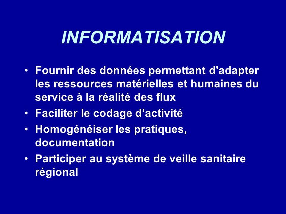 INFORMATISATION Fournir des données permettant d adapter les ressources matérielles et humaines du service à la réalité des flux.