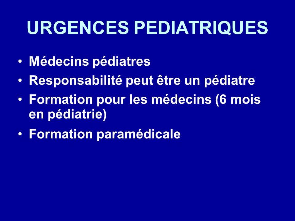 URGENCES PEDIATRIQUES