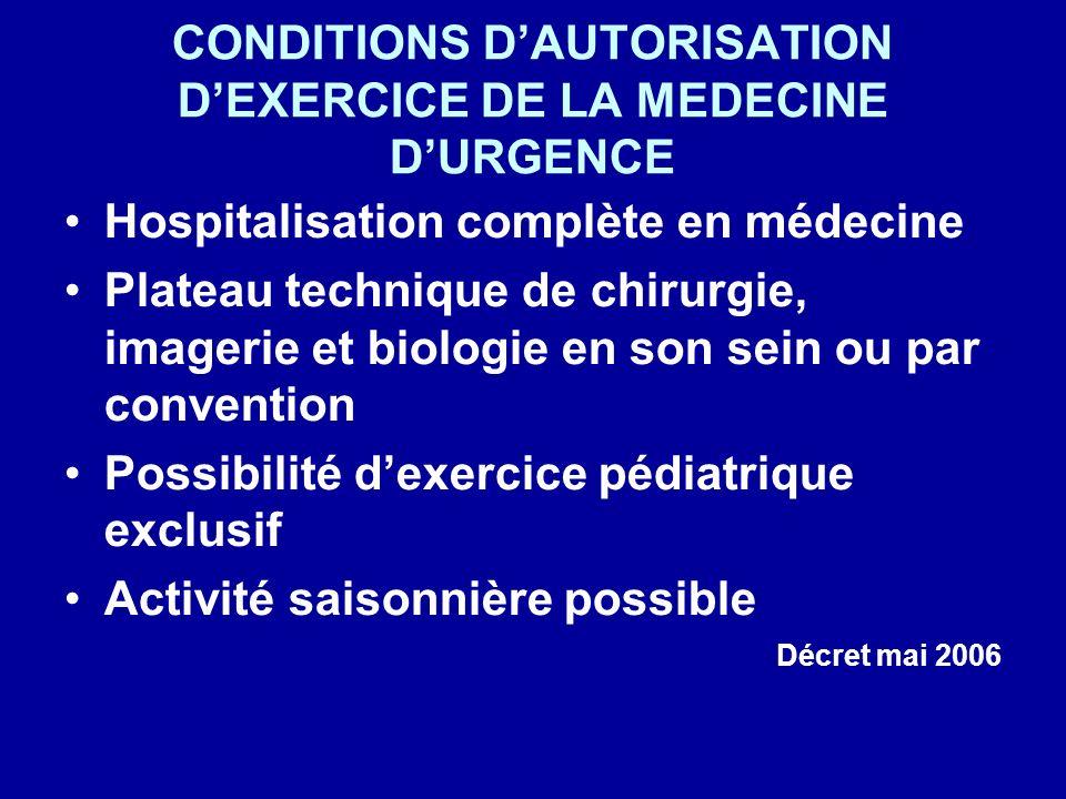 CONDITIONS D'AUTORISATION D'EXERCICE DE LA MEDECINE D'URGENCE