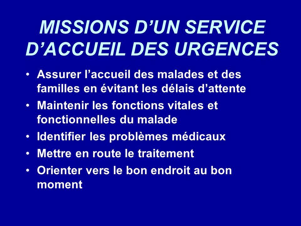 MISSIONS D'UN SERVICE D'ACCUEIL DES URGENCES