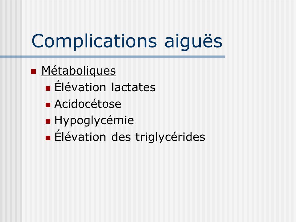 Complications aiguës Métaboliques Élévation lactates Acidocétose