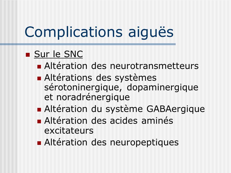 Complications aiguës Sur le SNC Altération des neurotransmetteurs