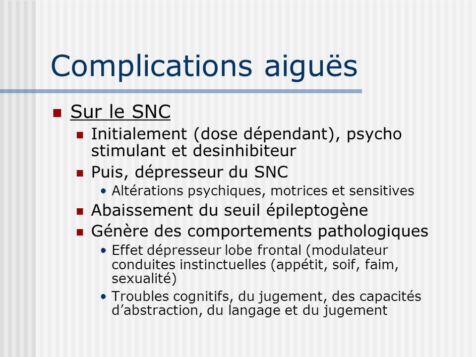 Complications aiguës Sur le SNC