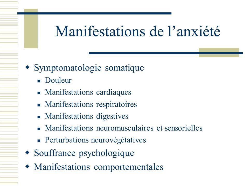 Manifestations de l'anxiété