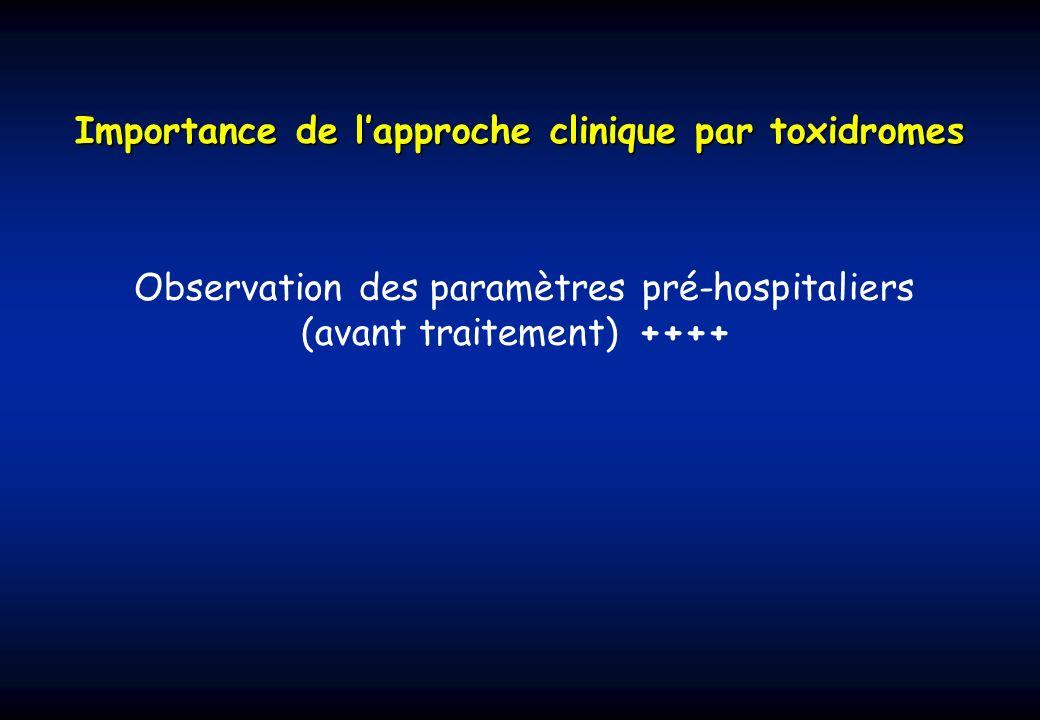 Importance de l'approche clinique par toxidromes