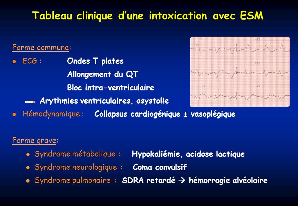Tableau clinique d'une intoxication avec ESM