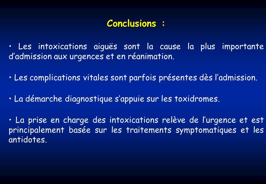 Conclusions : • Les intoxications aiguës sont la cause la plus importante d'admission aux urgences et en réanimation.